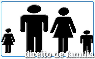 Artigos de Direito Civil (Família e Sucessões)